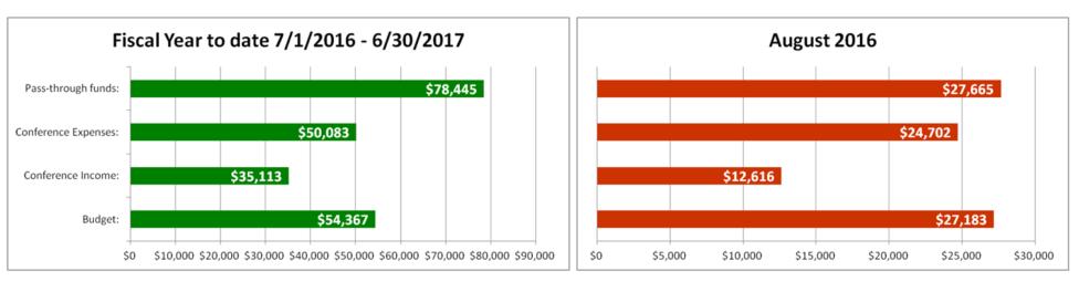 2016-09-finanacial-graph